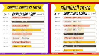 Ramazanda 1 Günümü Saat-Saat Nasıl Planlayabilirim? +3PDF #YKS #RamazanKampı