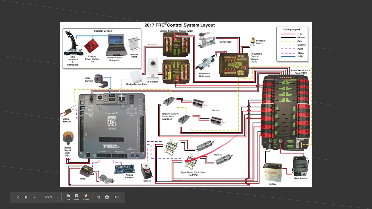 Electrical Board Layout - YouTube
