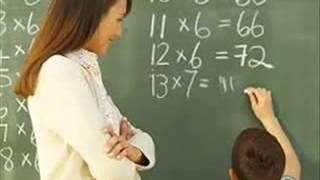 Öğretmenler Günü Şarkıları Anlat Bana Öğretmenim Şarkısı