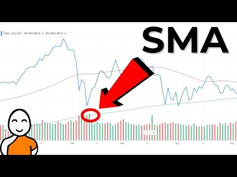 📈 Simple Moving Average Explained ❗ Technical Stock Analysis For Beginners 📈