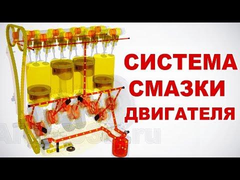 Система смазки двигателя внутреннего сгорания (ДВС) в 3D. Как работает?