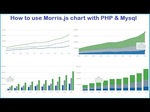 how-to-use-morris.js-chart-with-php-&-mysql