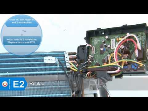 AC Pro Mini Split Troubleshooting E2 Error Code