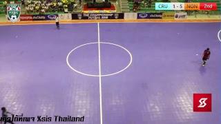 ฟุตซอลดิวิชั่น 1 (2018)  เวียงพิงค์ - ราชภัฏเชียงใหม่ VS นนทบุรี   19/10/2561