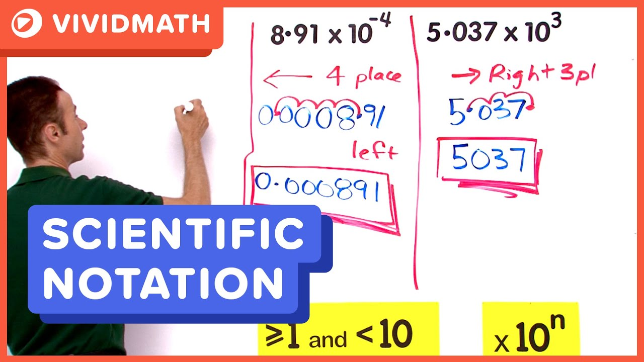 Convert scientific notation to standard form youtube convert scientific notation to standard form falaconquin