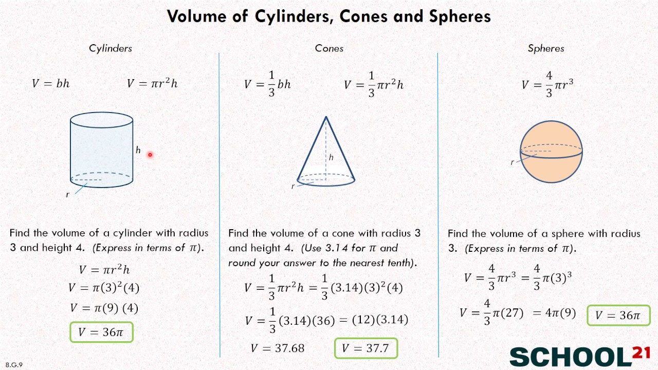 hight resolution of Volume of Cylinders
