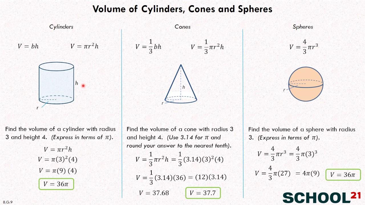 medium resolution of Volume of Cylinders