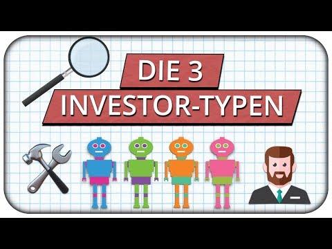 Welcher Investortyp bist du? Finanzplanung  richtig gemacht inkl. Selbsttest