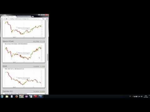 Mobiles Trading-Desk: Unterwegs Trades finden!