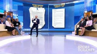 G7 + Россия. Время покажет. Фрагмент выпуска от 28.08.2019