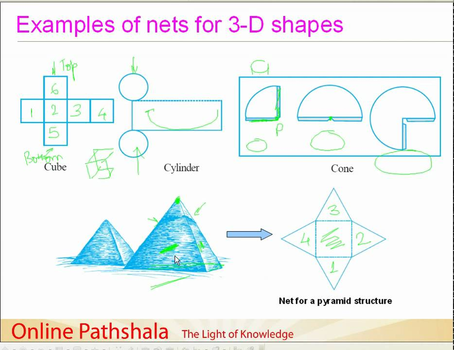 04 Nets For Solid Shapes Cbse Maths Youtube