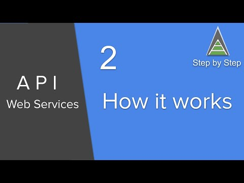 Web Services Beginner Tutorial 2 - How Web Services Work (Overview)