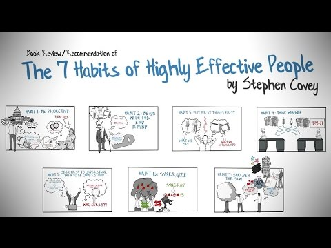 THE 7 HABITS OF HIGHLY EFFECTIVE PEOPLE BY STEPHEN COVEY - ANIMATED - 7 habits of highly effective people summary