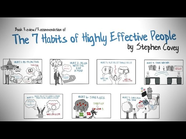 THE 7 HABITS OF HIGHLY EFFECTIVE PEOPLE BY STEPHEN COVEY - ANIMATED BOOK SUMMARY