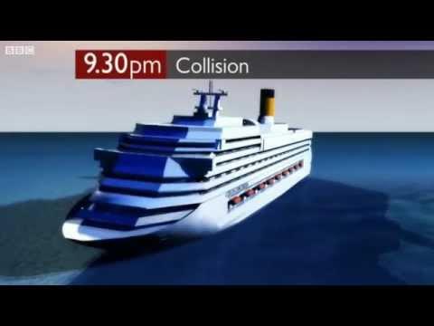 Costa Concordia Cruise Ship disaster 2012 A ship off course