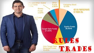 Trading View - RULES OF TRADES