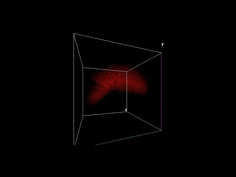 3D Dark Matter Simulation