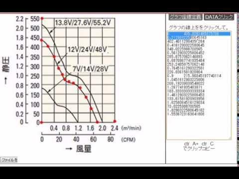 グラフの数値化支援ソフト