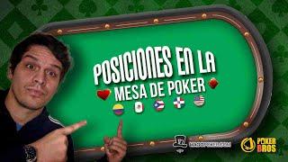 Posiciones en la Mesa de Poker