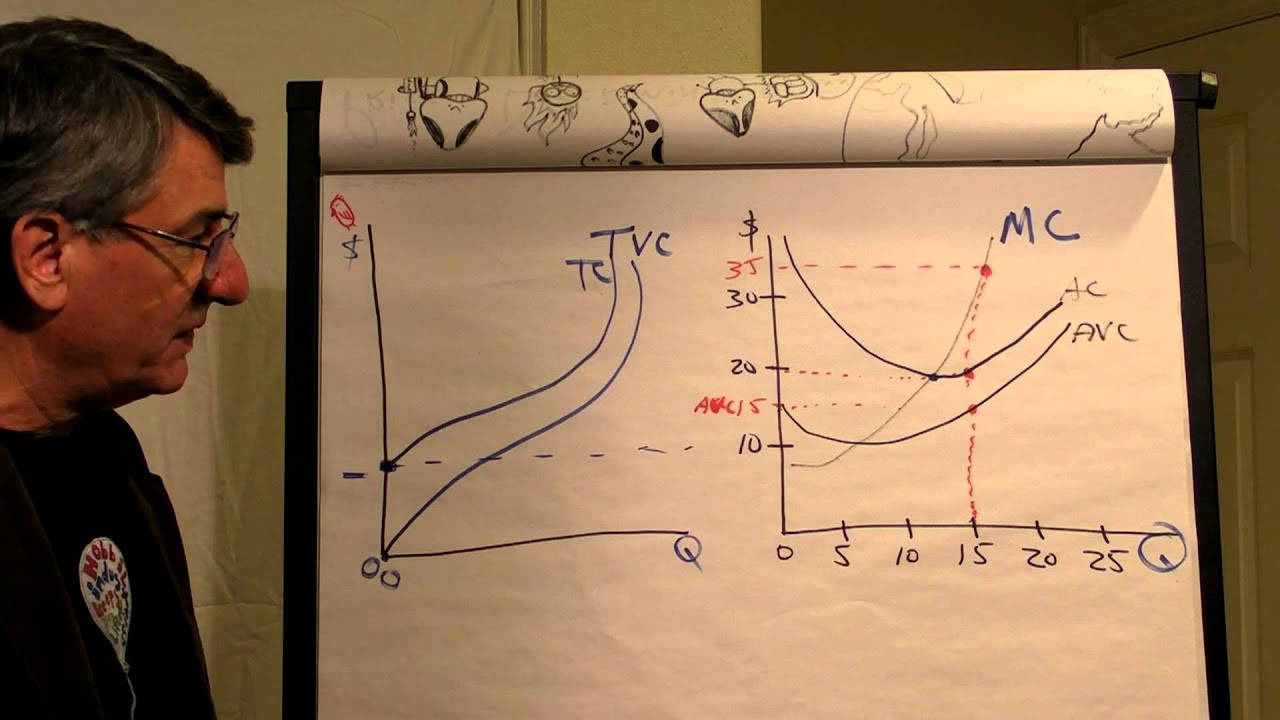 Essential Graphs for Microeconomics - Weebly