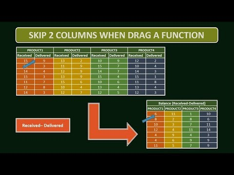 ExcelLearn !! Skip Columns When Drag A Function To Right In Hindi!! Excel Video In HIndi !!