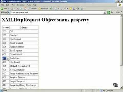 Checking the XMLHttpRequest Object's status property - 12
