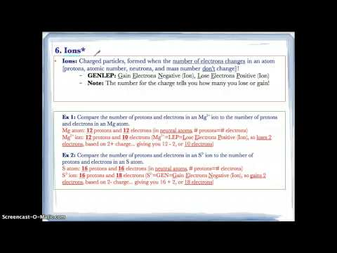 2.3 - Atomic Number & Mass Number - 2015