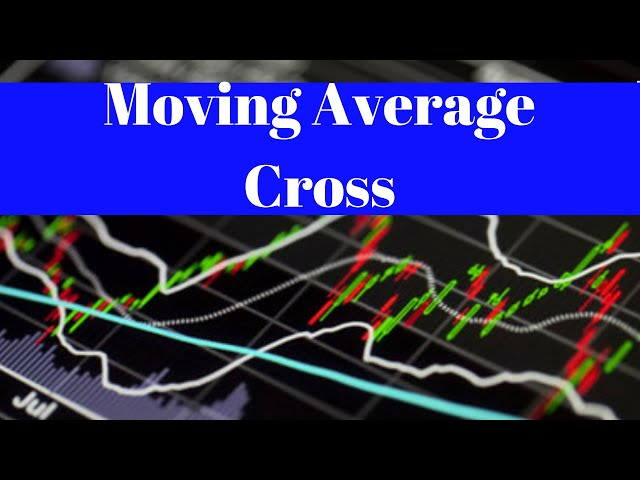 Moving Average Cross [Price Momentum Reversal]