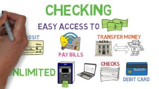 Checking and Savings 101 - (Bank Accounts  1/2)