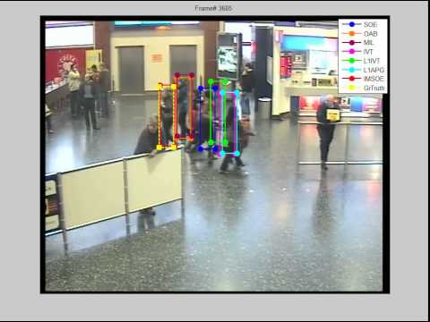 Occlusion Handling in Single Target Tracking