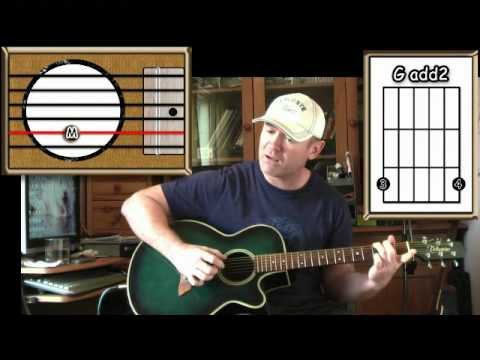 Wonderful Tonight - Eric Clapton - Acoustic Guitar Lesson ...