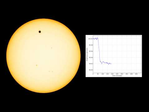 Exoplanet-style transit light curve of Venus