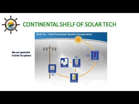 Continental Shelf of Solar Tech, Muscat, Oman