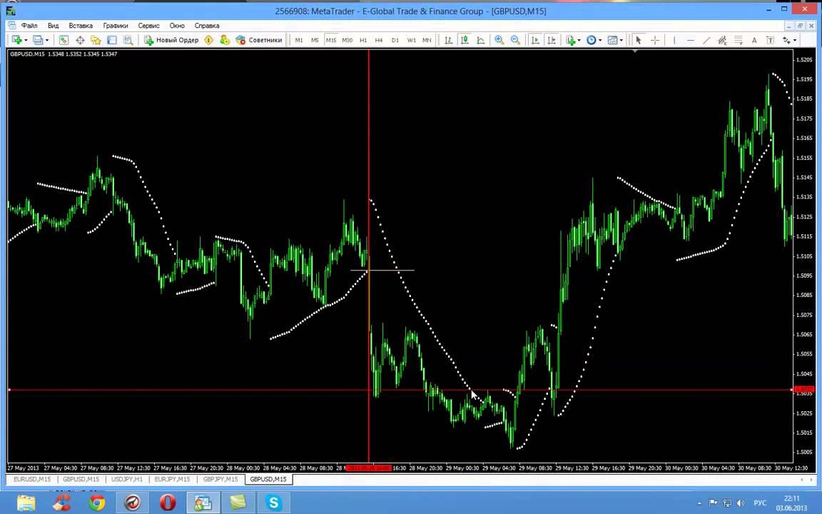 Стратегии форекс с индикатором параболик metatrader real account