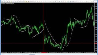 индикатор параболик. Торговля на форекс, стратегии. Forex Trading(, 2015-03-08T11:25:58.000Z)
