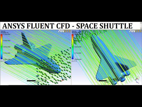 ANSYS Fluent CFD  | Fluid Flow in ANSYS Workbench | GRS |