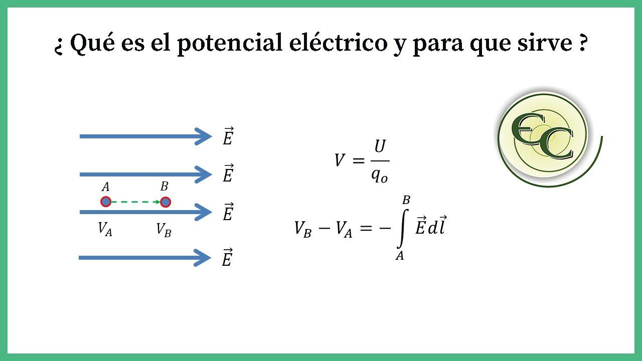 Potencial electrico-Lo que debes de saber - YouTube