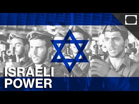 How Powerful is Israel?