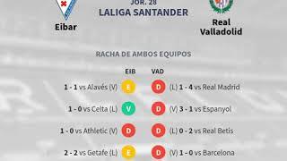 Previa Eibar vs Real Valladolid - Jornada 28 - LaLiga Santander 2019 - Pronósticos y horar...