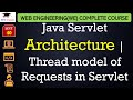 Java Servlet Architecture | Thread model of Requests in Servlet