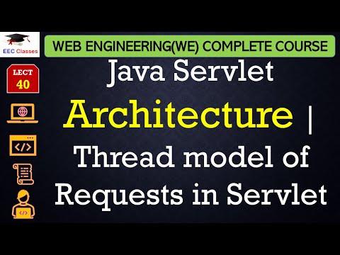 Java Servlet Architecture   Thread model of Requests in Servlet
