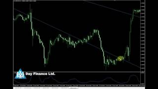 Day Finance Ltd. - Trendline Forex Strategy