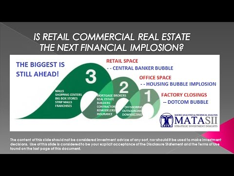 MACRO ANALYTICS - 03 03 17 - Is Retail CRE The Next Financial Implosion? - w/Charles Hugh Smith