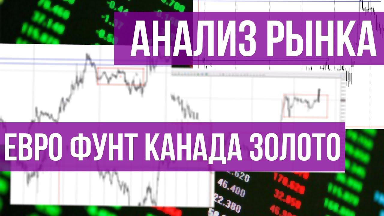 Обзор форекс рынка на четверг: евро, фунт, Канада, золото | Трейдер Максим Михайлов