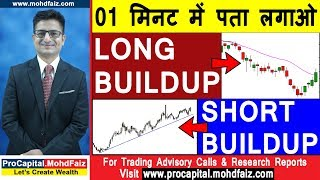 01 मिनट में पता लगाओ LONG BUILDUP & SHORT BUILDUP | Latest Share Market Tips