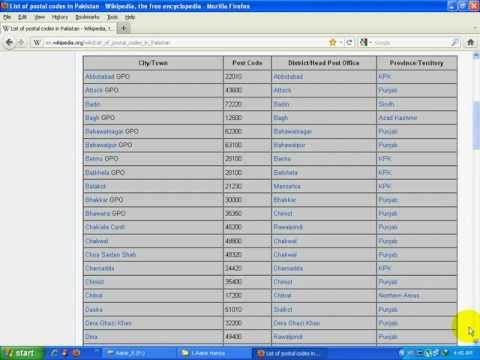 List Of All Postel Codes In Pakistan