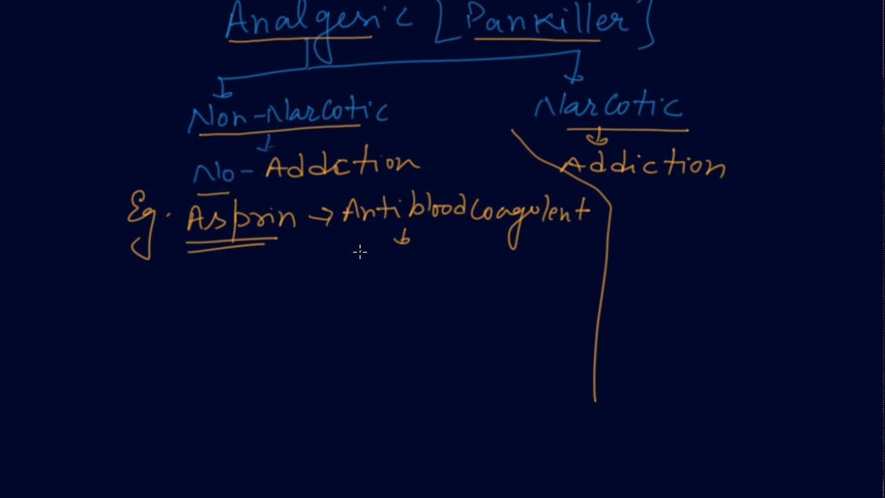 Tranquilizers and Analgesic | Class 12 Chemistry Chemistry in Everyday Life