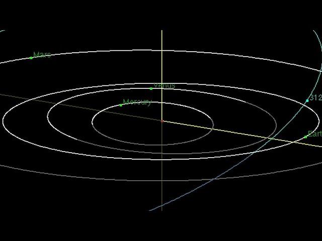 Vídeo facilitado por la NASA con la trayectoria del asteroide Florence que se acercará a nuestro planeta el próximo uno de septiembre