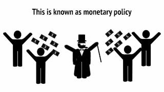 Keynesian Theory in 5 min