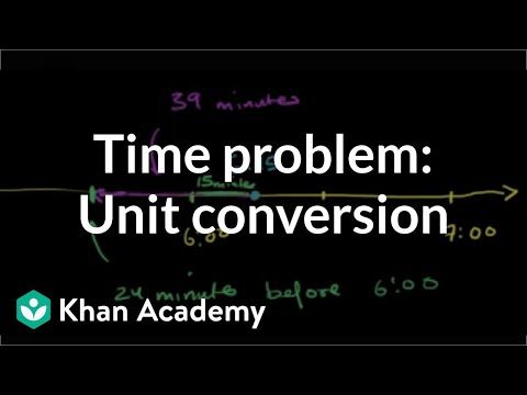 Time word problem: When to leave to get home on time | Khan Academy from YouTube · Duration:  4 minutes 9 seconds